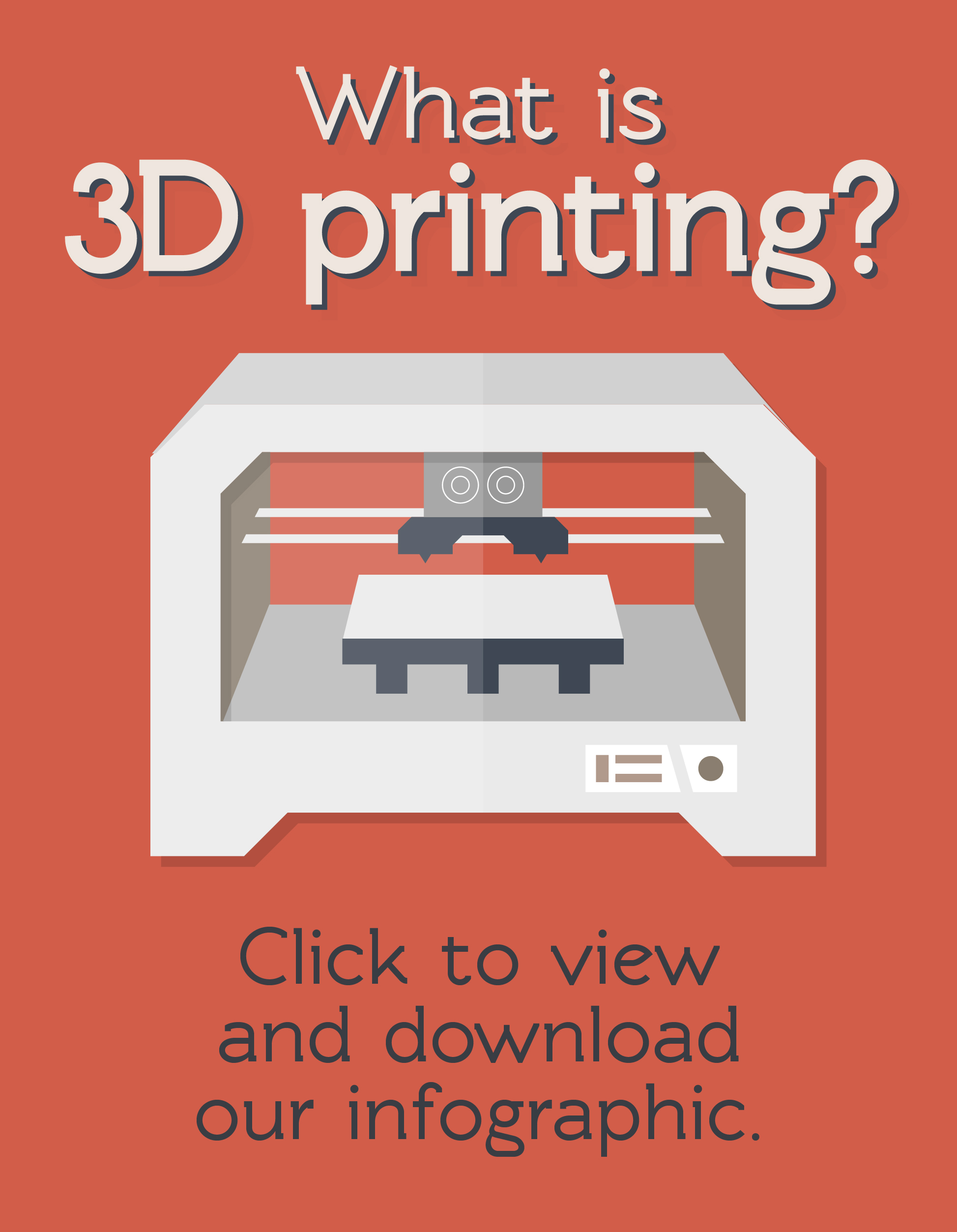 Learn More About 3d Printing Technology Make Autos Post